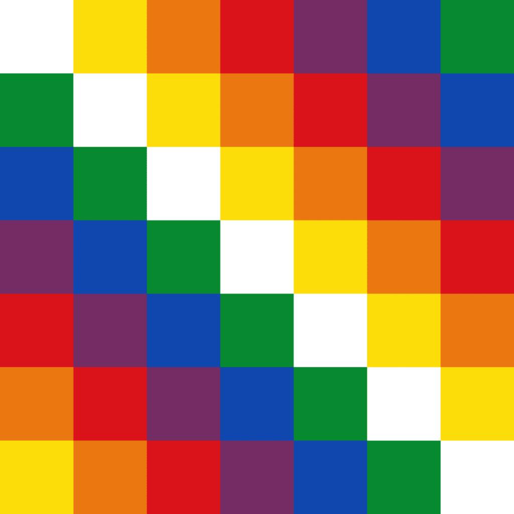 caracteristicas bandera wiphala
