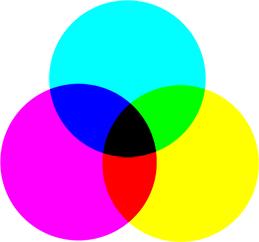 modelos de colores